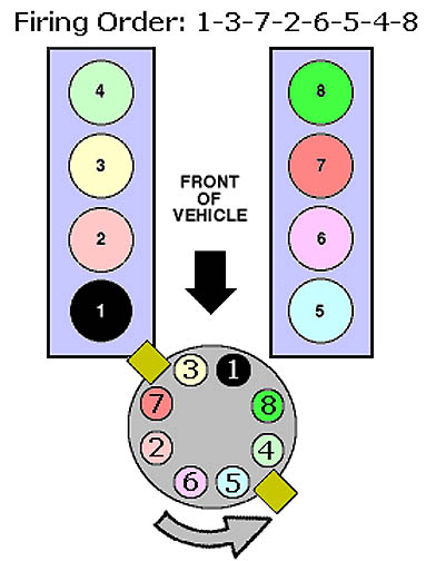 ford 302 coil wiring #18 ford electronic distributor wiring diagram ford 302 coil wiring #18
